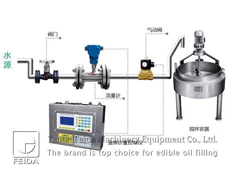 Workshop water quantitation dis